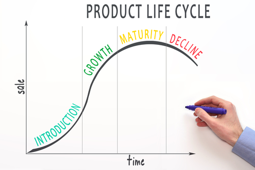 How Companies Can Become More Nimble During the Product Lifecycle